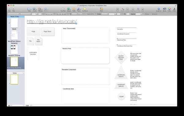 user flow modeling apple keynote template