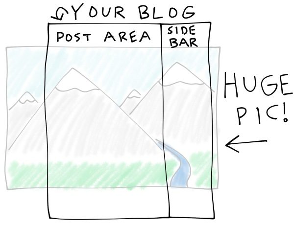 illustration of an image wider than the post area