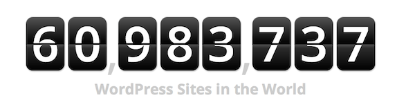 WordPress currently has over 60 million blogs