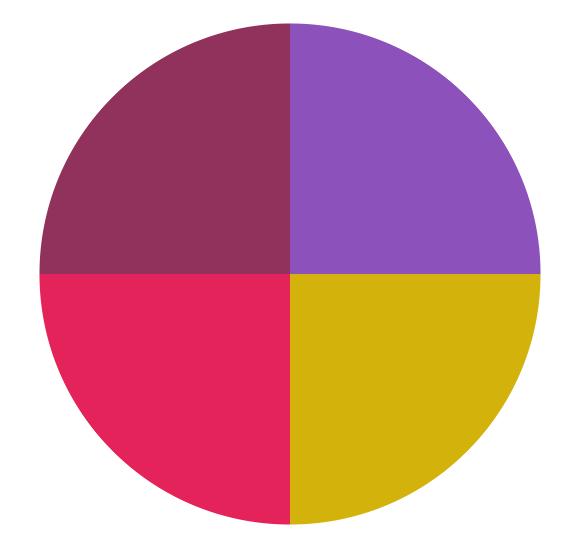 torque-pie-chart-1