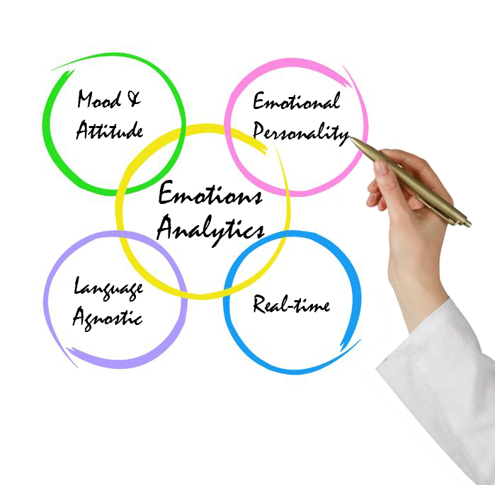 Emotions Analytics (1)