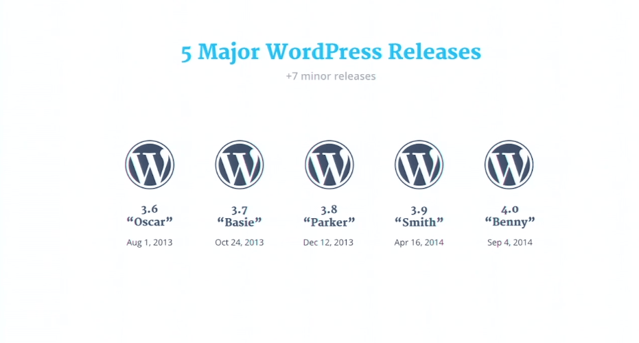 5 major WordPress Releases