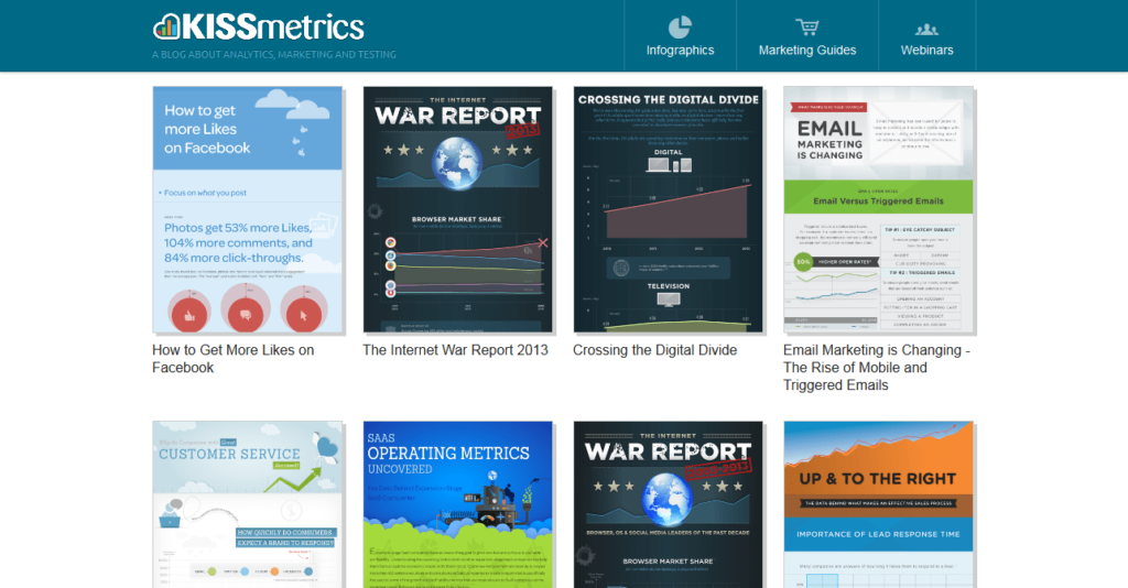 Kissmetrics infographics