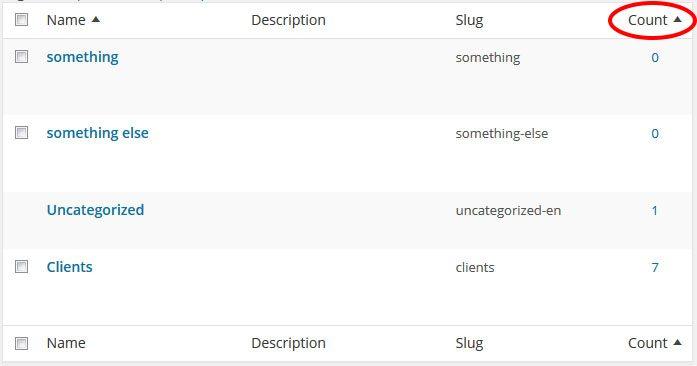 clean-up-WordPress-taxonomy
