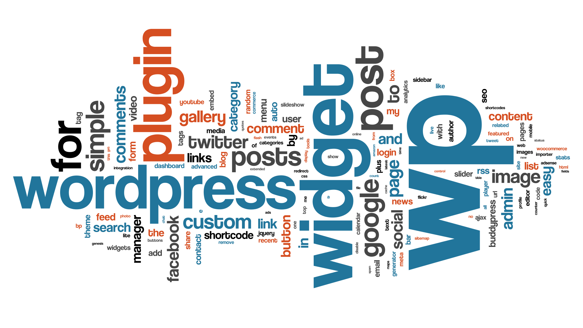 Keyword wordpress plugin