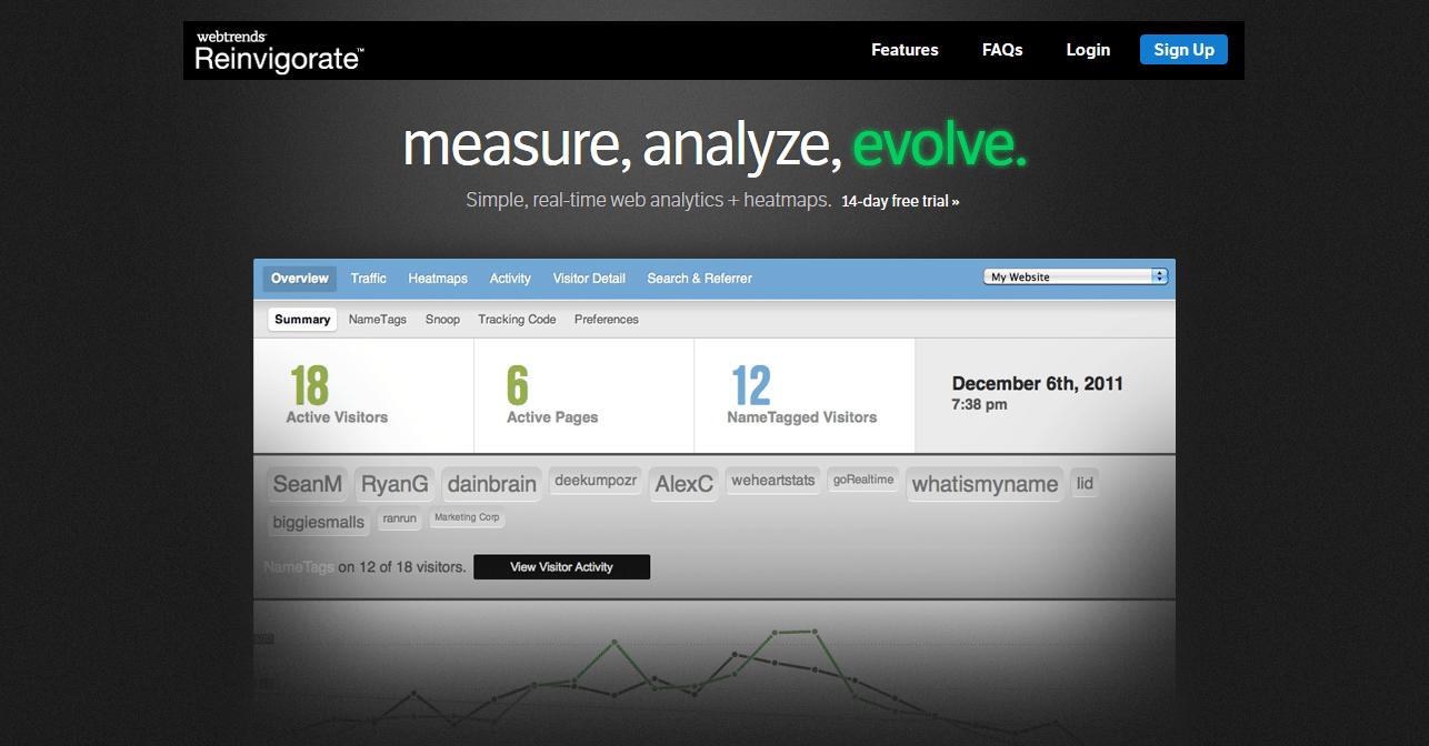 The Best Web Analytics Tools for WordPress